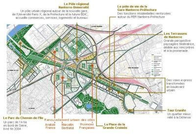 Seine-Arche