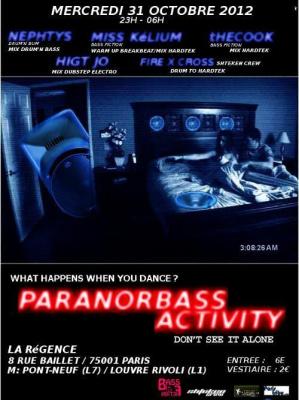 paranorbass activity
