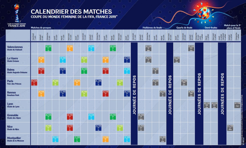 Coupe du monde de foot f minin 2019 paris accueillera la - Calendrier match france coupe du monde ...