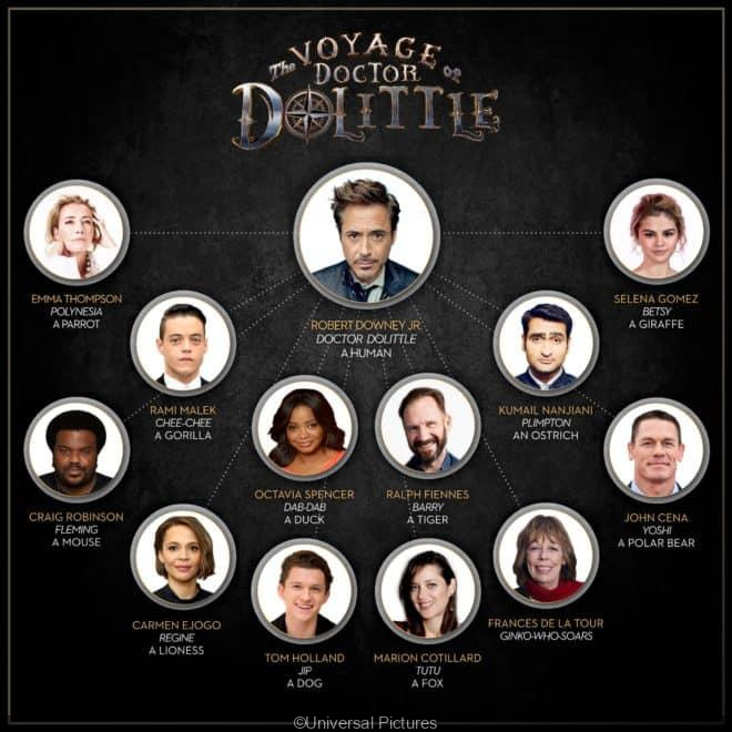 The Voyage of Dr. Dolittle, with Robert Downey Jr.: the trailer