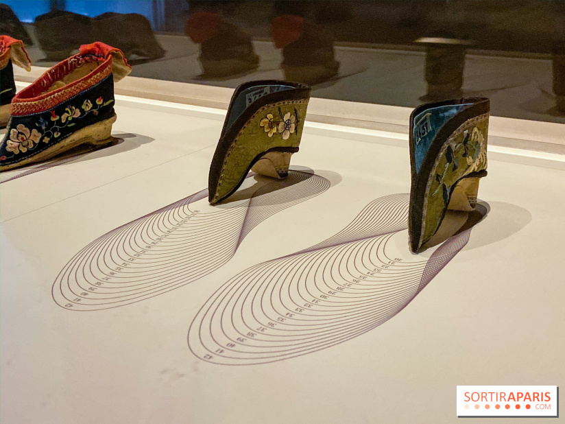 Marche et Démarche au Musée des Arts Décoratifs